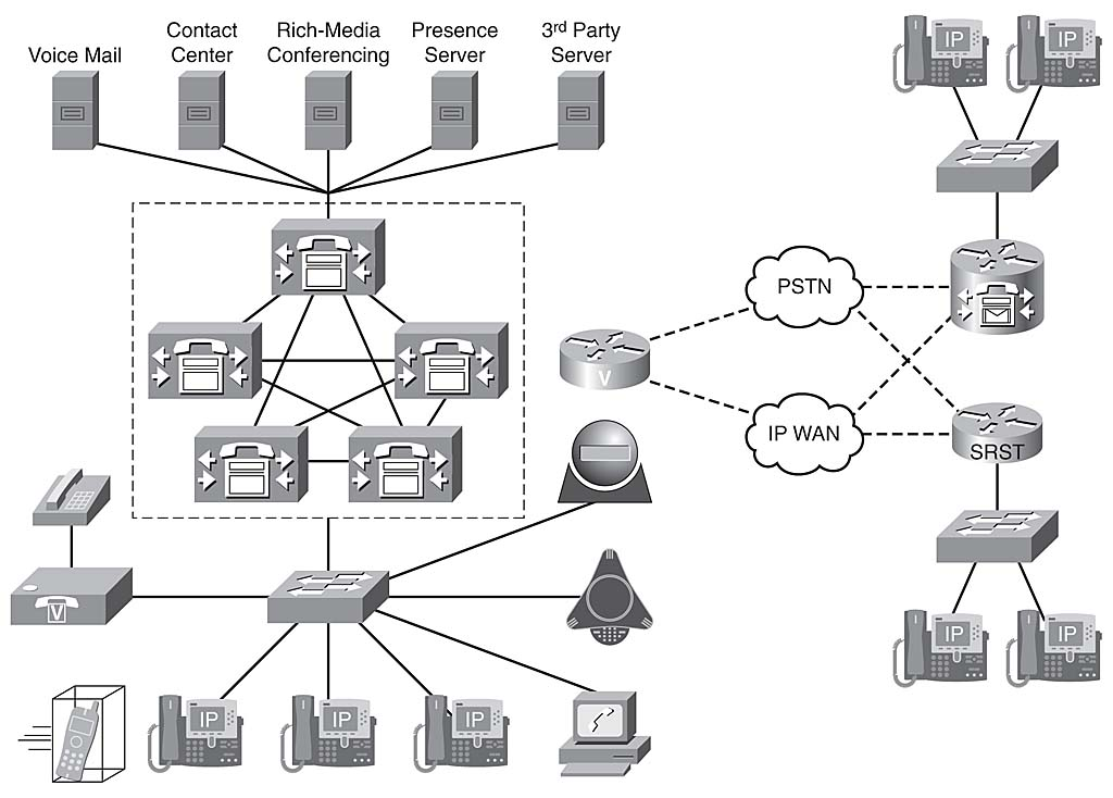 an overview of the data communications network and how it works Computer and network organization (maarten van steen, et al) introduces the technical principles of computer architecture, operating systems and computer networks and provides a practical overview.