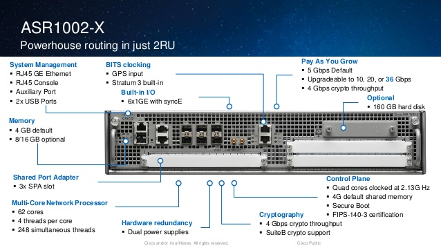 Cisco Asr 1002 X Basics It Tips For Systems And Network