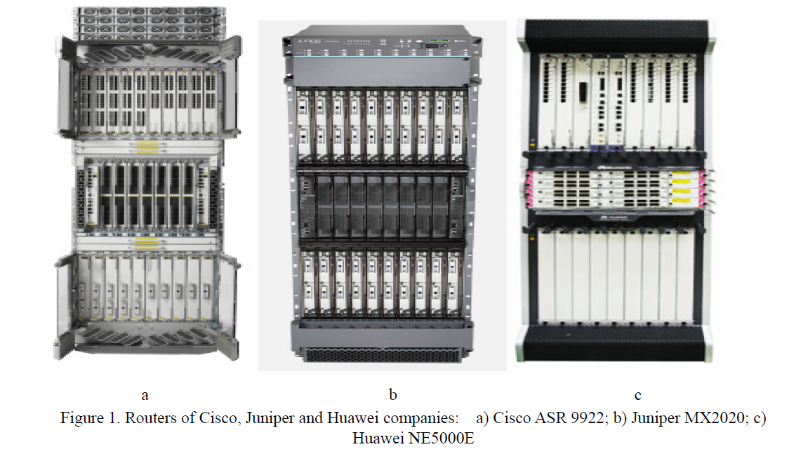 Comparison of Routers Cisco, Juniper and Huawei – IT Tips for ...